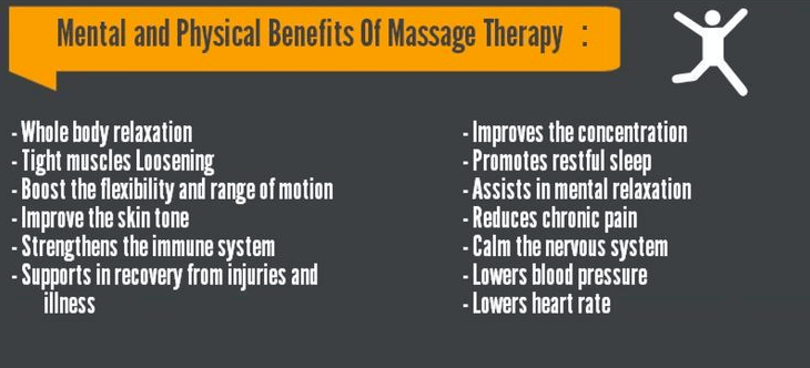 Mental Condition Treated MASSAGE