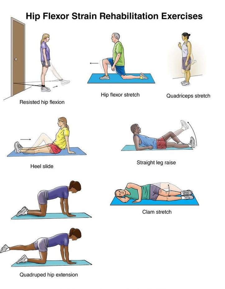 How to Stretch Tight Hip Flexor Muscles